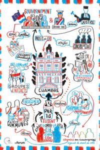 le système politique au Luxembourg